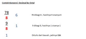 Contoh Konversi Bilangan Desimal ke Oktal