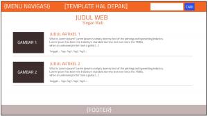 rancangan halaman depan Membuat Tema WordPress Responsive