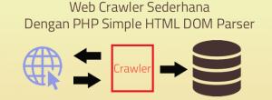 Web Crawler Sederhana Dengan PHP Simple HTML DOM Parser