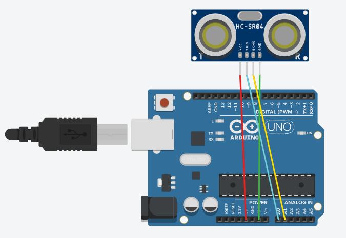 Diagram Deteksi Objek dengan Ultrasonik